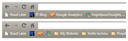 Google Chrome Bookmarks