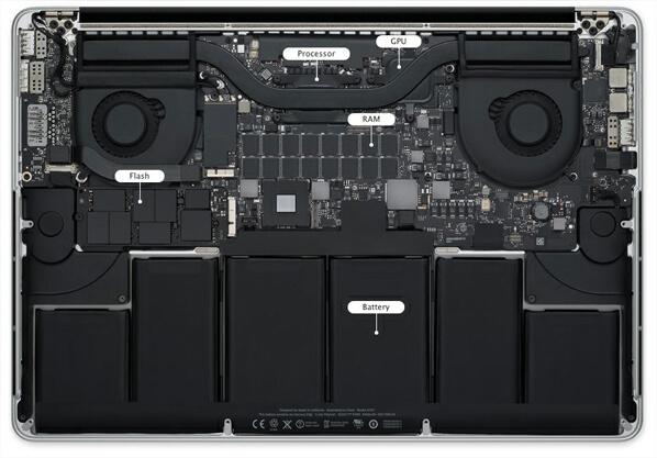 Macbook Pro Retina - Composants et système de dissipation