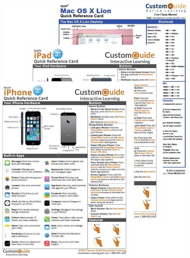 guide de référence Apple iPhone iPad MacOS